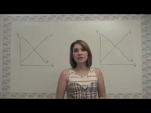 Introduction to the Supply and Demand Model
