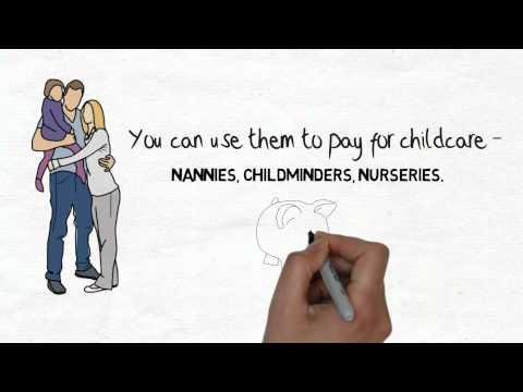 What are Childcare Vouchers - DIY Childcare Vouchers