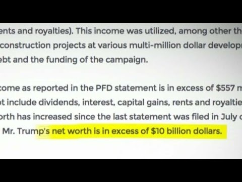 Why won\'t Donald Trump release his tax returns?