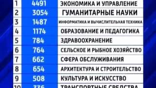 Краснодарские ВУЗы принимают документы