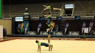 Cuarteto Masculino gimnasia acrobatica