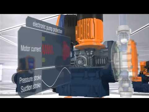 ProMinent Motor Driven Diaphragm Pumps Sigma