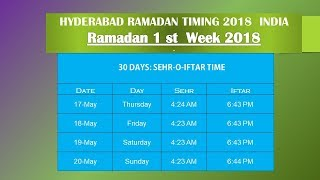 Ramadan time table 2018 Hyderabad- INDIA