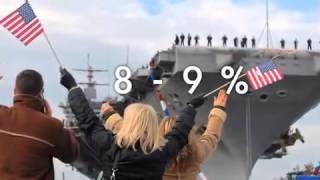 Navy Occupations Asbestos Exposure   Sokolove Law