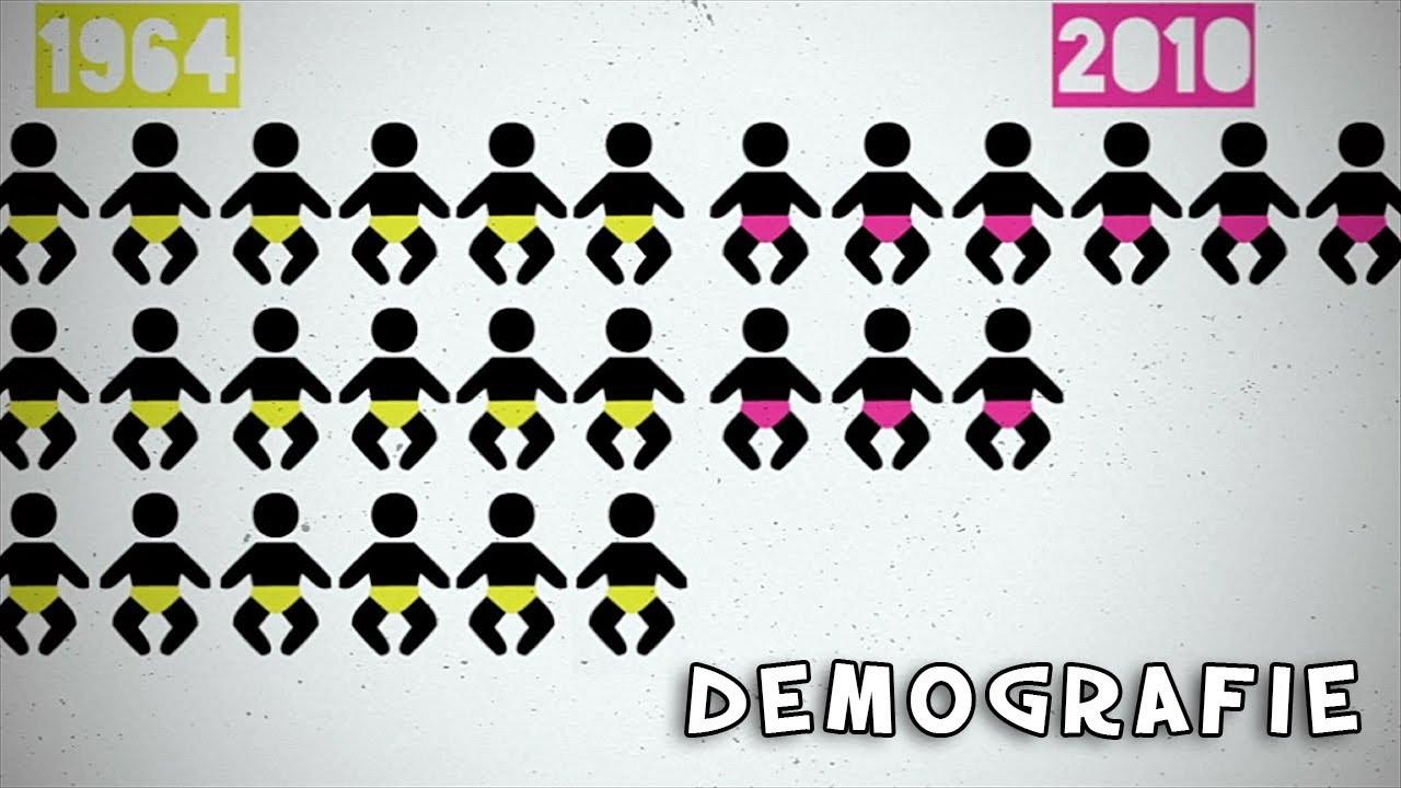 Online-Dating-Demografie