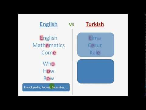 Turkish Lesson #1 for English Speakers - Alphabet and Pronunciation