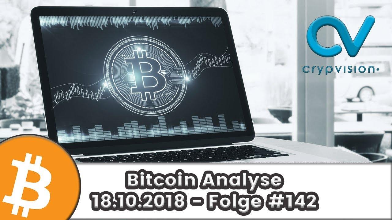 bitcoin suspension de tranzacționare