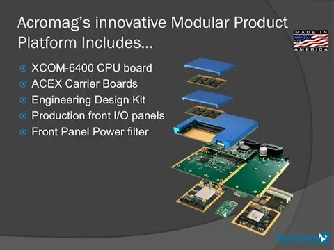 Acromag Embedded Products