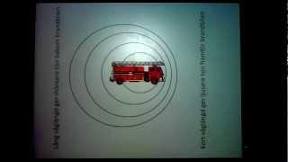 7A&7B: Extrauppgift - Dopplereffekten