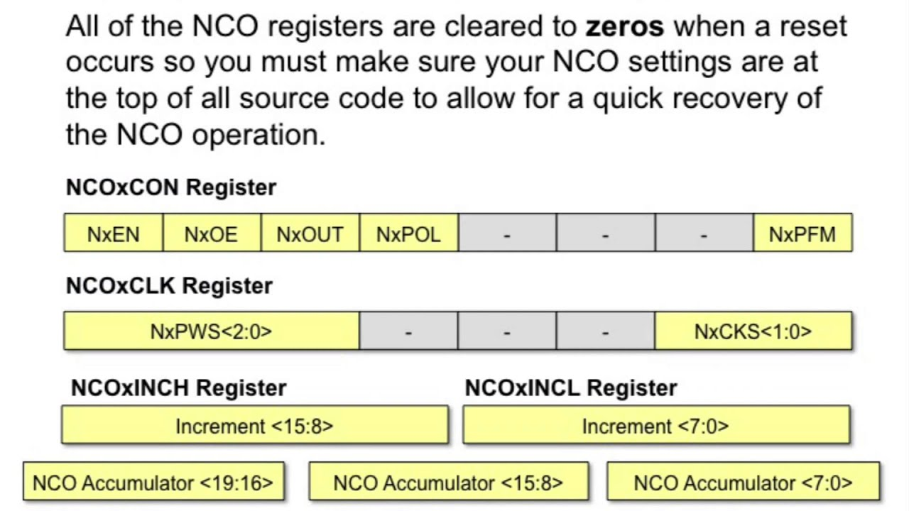 Microchip Self-Paced Training – Numerically Controlled Oscillator (NCO)