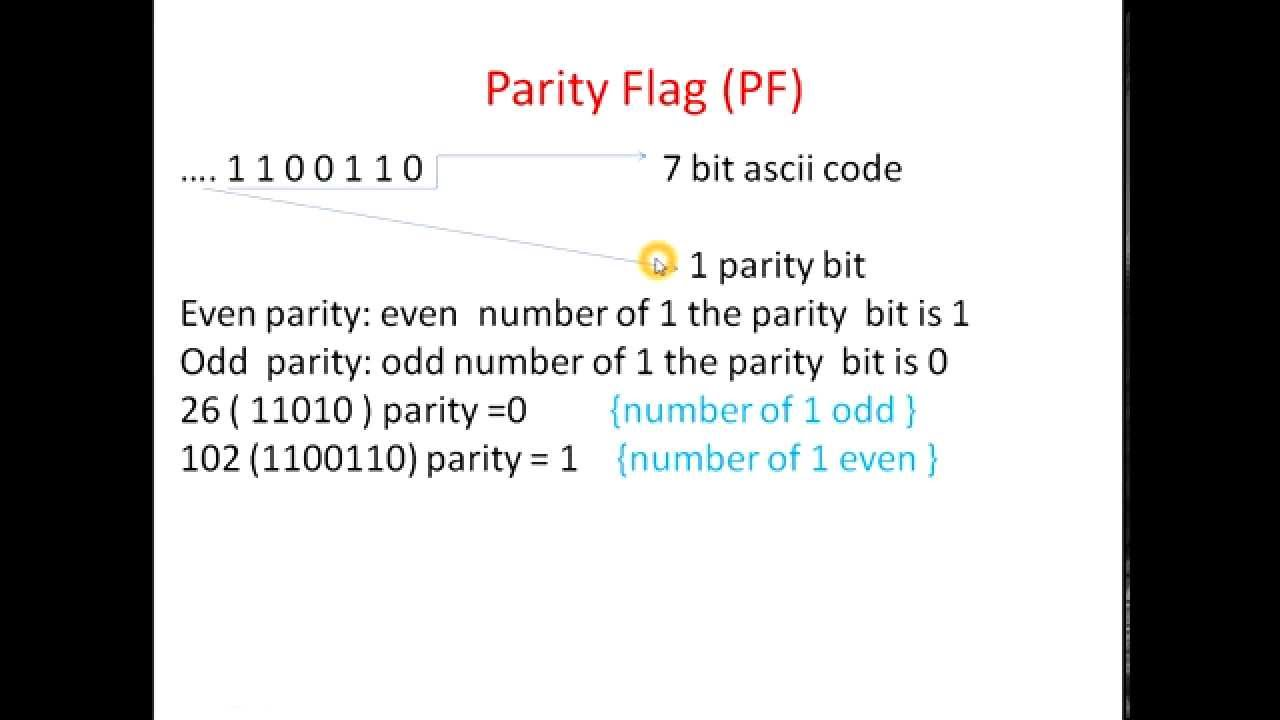 What is parity 4