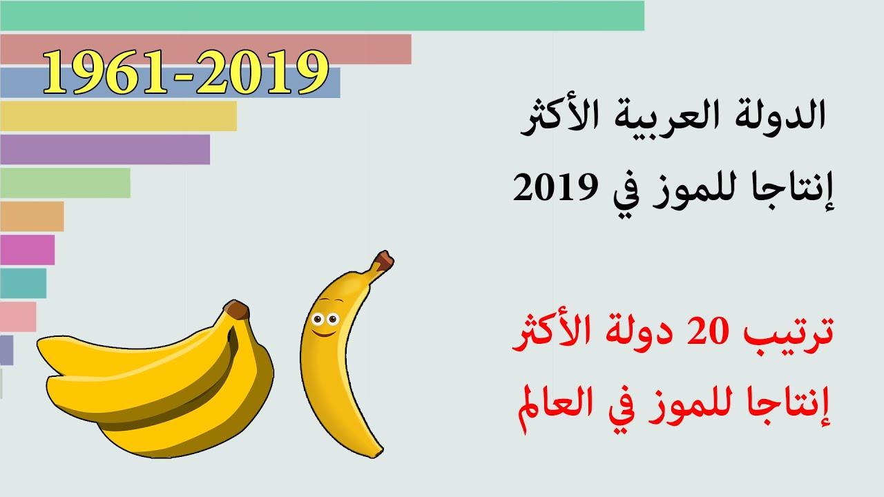 ترتيب الدول العربية المنتجة للموز بين 1961 و 2019