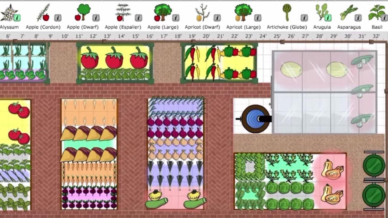 Using The Garden Planner To Make The Most Of Your Garden Youtube