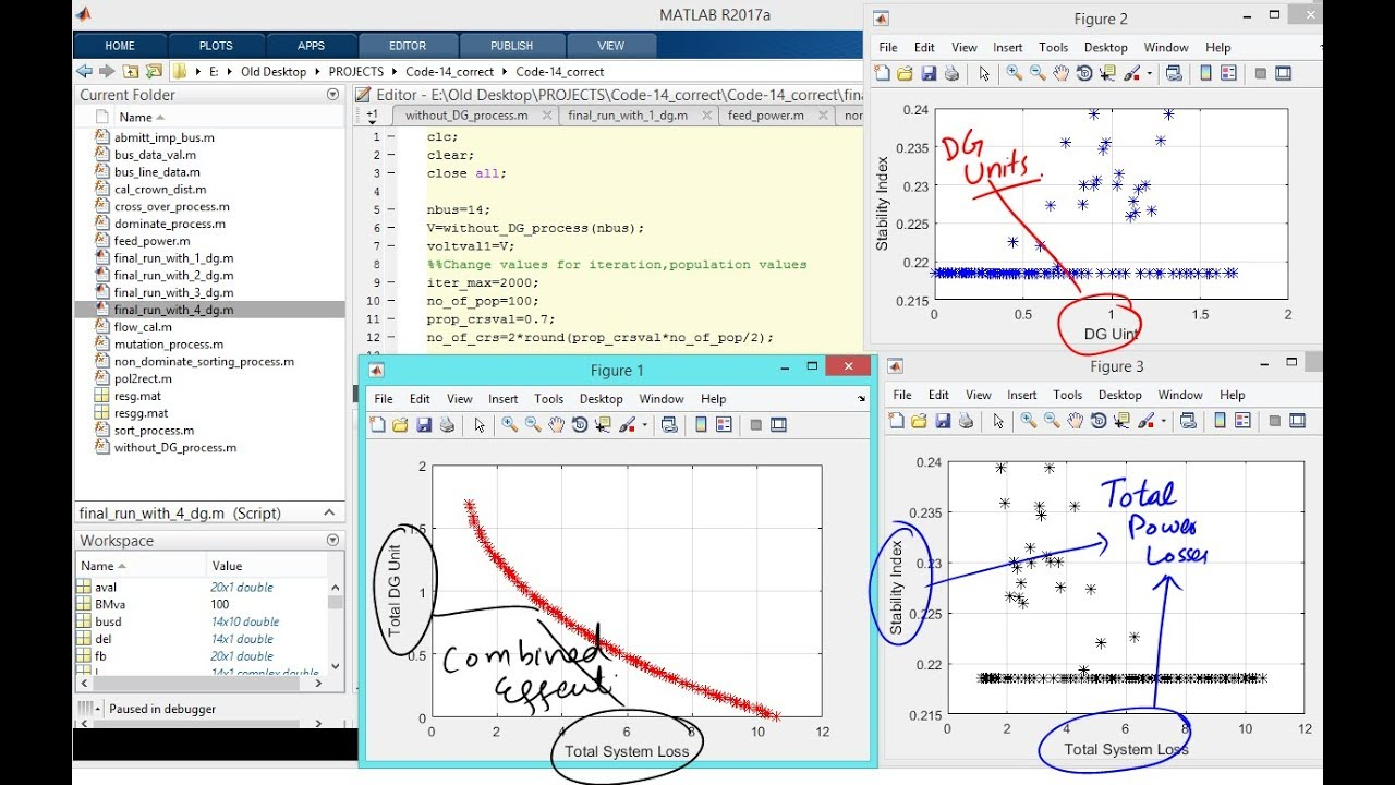 Optimal location and sizing of DG IEEE 14 using GA - Matlab Code Explanation