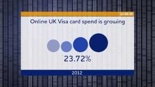 The growth of UK e-commerce