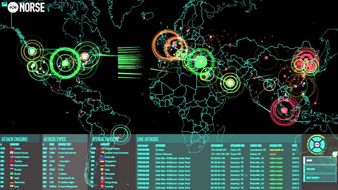 World Live DDoS attack maps - Live DDoS Monitoring