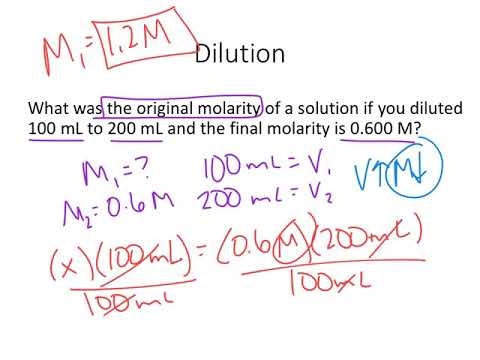 K - Solutions - Molarity, molality & Dilutions