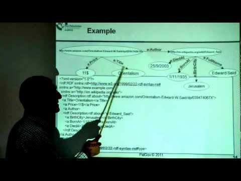 R2T2 - 5.1 .P3 - Resource Description Framework - Prof. Mustafa Jarrar