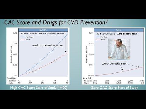 Coronary Calcification -