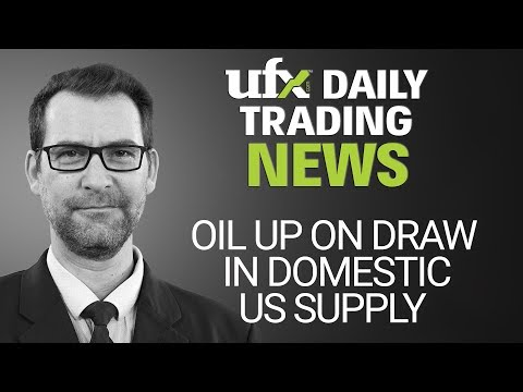 UFXDaily Forex Currency Trading News 18-April-2018