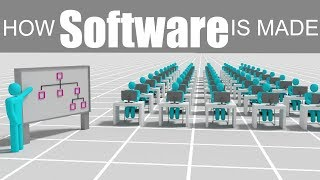 How Software Made