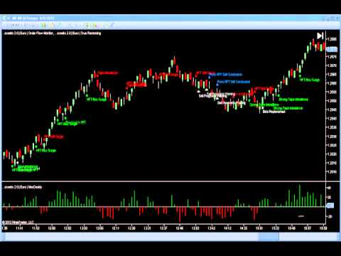binary options streaming signals free