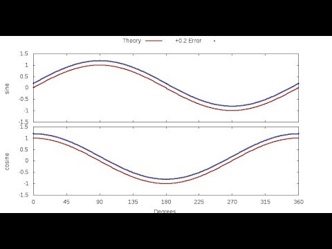 Gnuplot multiplot - common legend, common axes labels, spacing