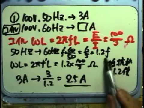 高校物理 電磁誘導 その1 レンツの法則posted by harukoflclsr