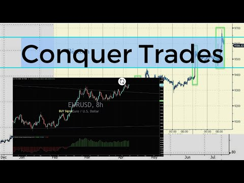 Live Forex Trading & Chart Analysis – NY Session August 3, 2020