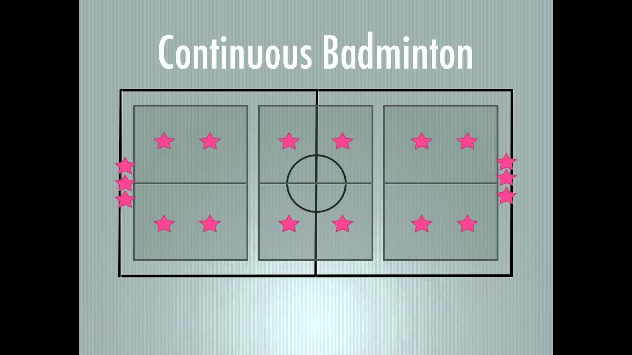 P.E. Games - Continuous Badminton - YouTube