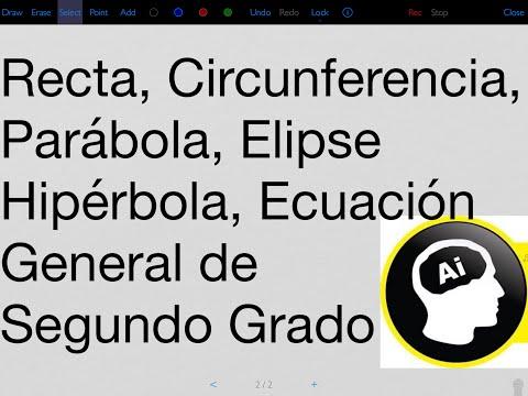 Recta, Circunferencia, Parábola, Elipse, Hipérbola, Ecuación general de segundo grado.