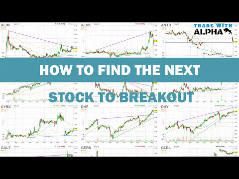 HOW TO FIND THE NEXT BREAKOUT USING FINVIZ