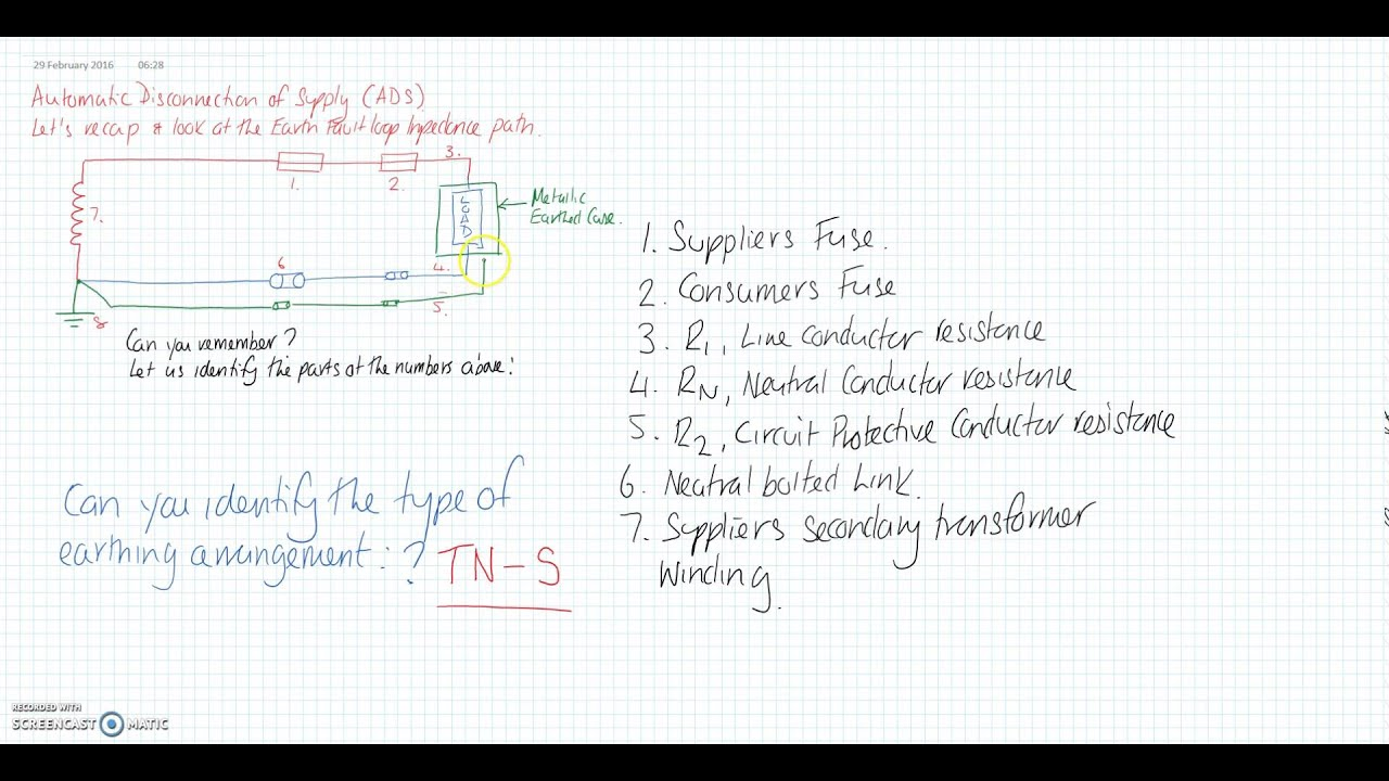 earth fault loop impedance diagram eyfs planning cycle ads part 1 youtube