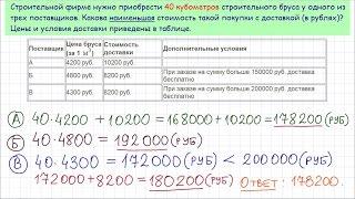 Задача 3 №26679 ЕГЭ по математике. Урок 8