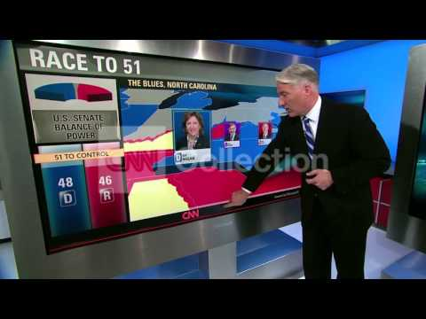 MIDTERM ELECTIONS: TIGHT RACE FOR SENATE CONTROL