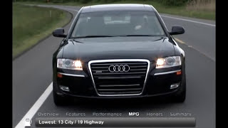 2008 Audi A8 Used Car Report