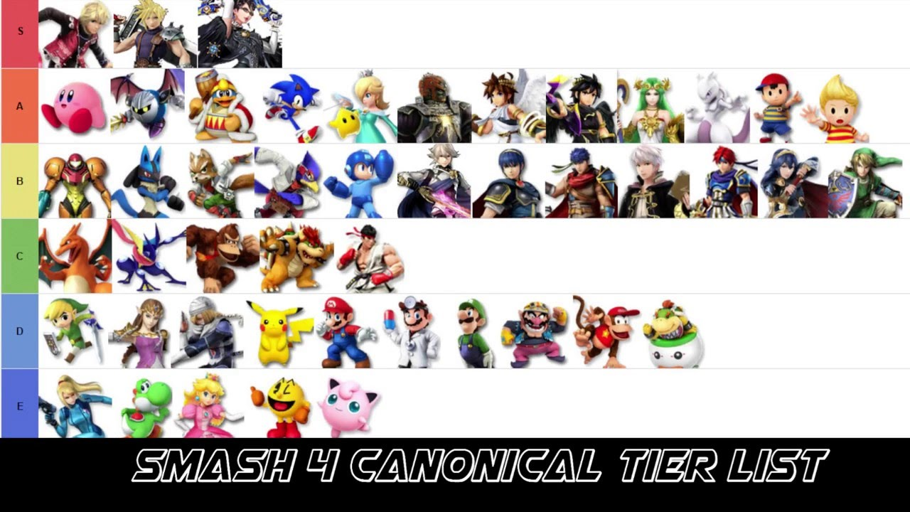 the true canonical smash 4 tier list youtube