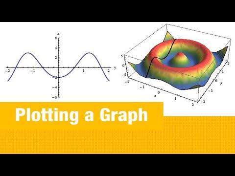 Plotting On Wolfram Alpha