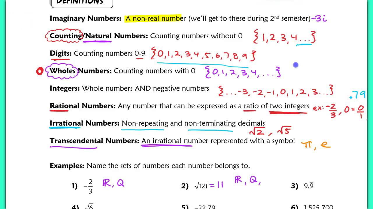 11 12 Properties Of Real Numbers Youtube