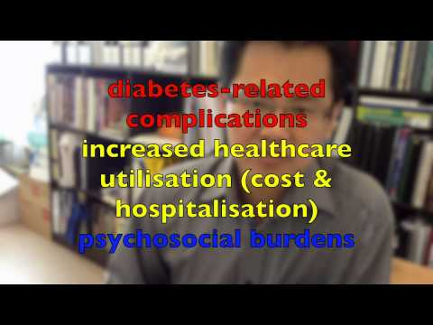 Medication adherence in Malaysian patients with T2D - Video abstract 81612