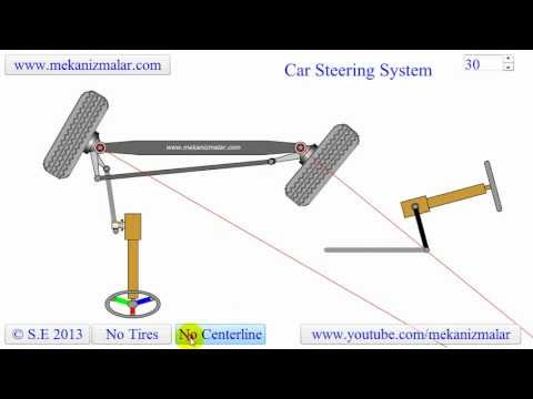 Car Steering Animation