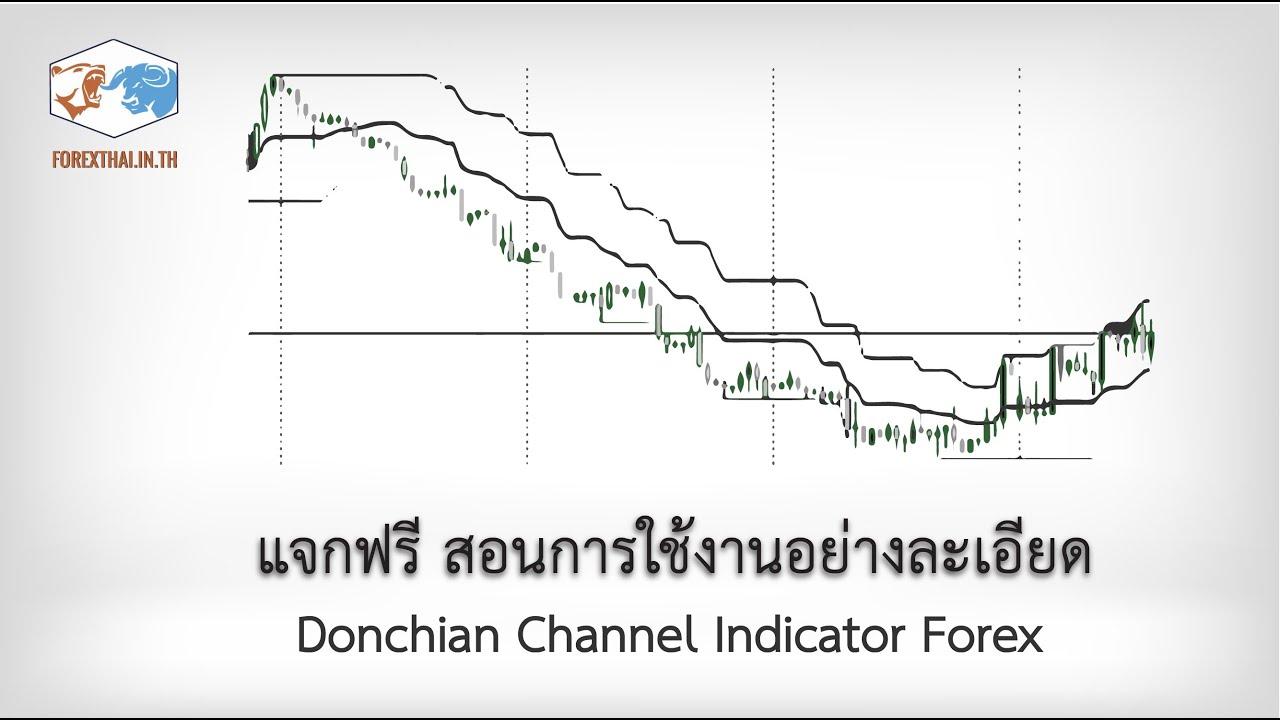 Donchian Channel  Indicator Forex แจกฟรี สอนการใช้งานอย่างละเอียด