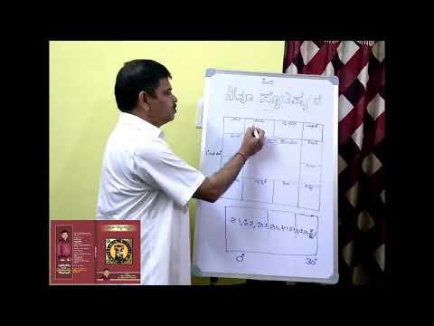 Astrology class in Kannada.05.ರಾಶಿ ಚಕ್ರ ಕುಂಡಲಿ (2)