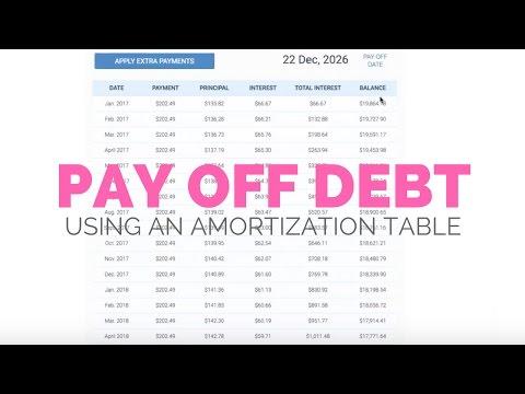 Amortization – buzzpls.Com