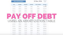 How to Use an Amortization Schedule to Pay off Debt