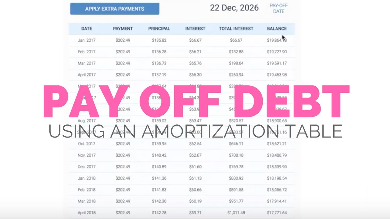 how to use an amortization schedule to pay off debt youtube
