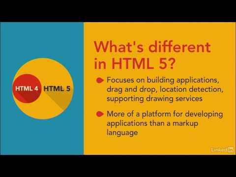 History Of HTML & XHTML Explained