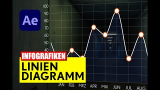 After Effects: Linien-Diagramm animieren - Infografiken - Tutorial - deutsch
