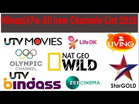 Nilesat tagged Clips and Videos ordered by View Count   Waooz com