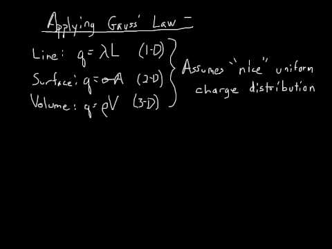 Chapter 24 - Gauss' Law